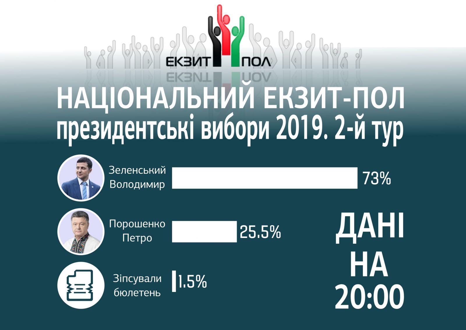 Інфографіка: if.org.ua